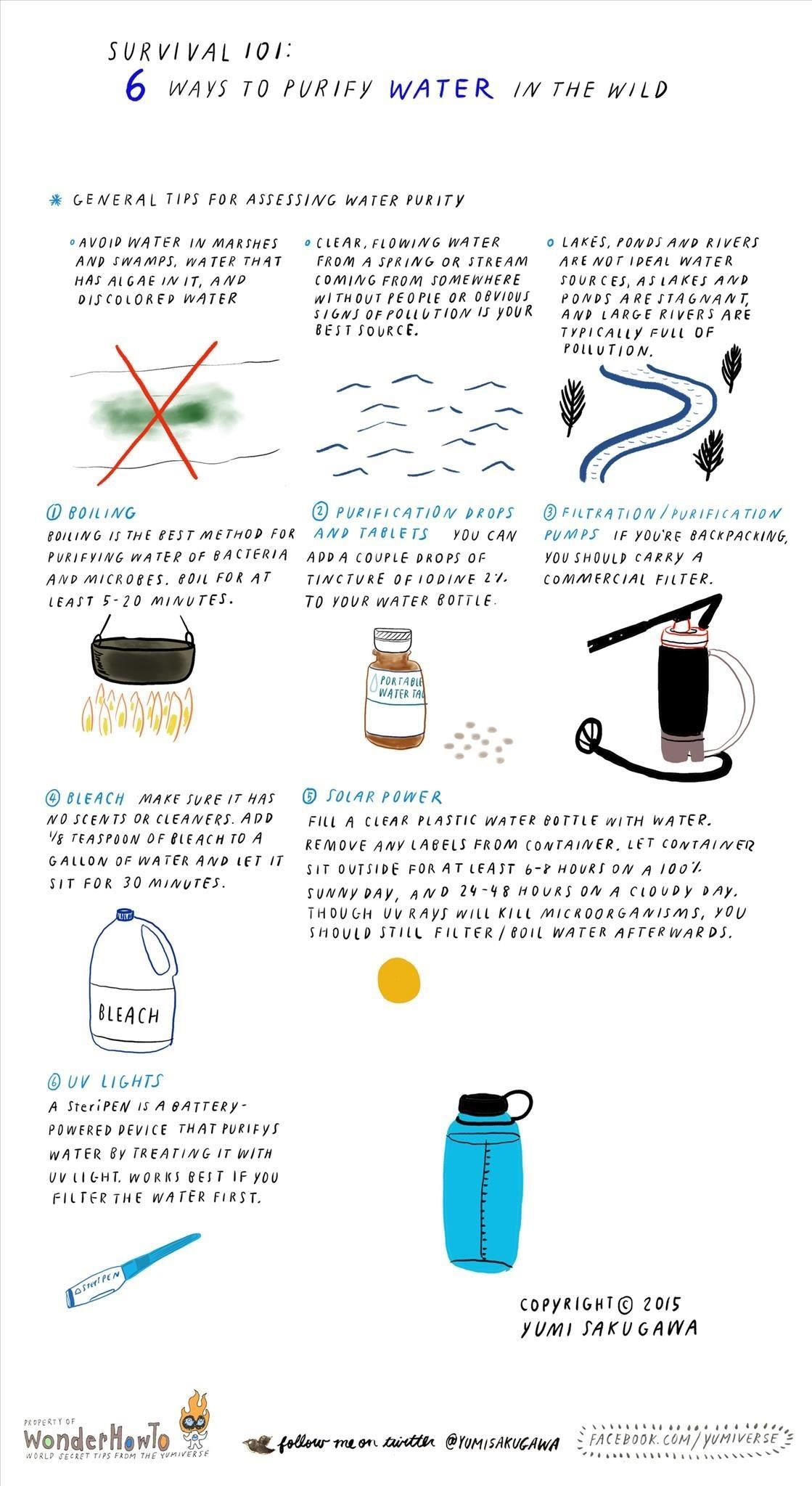 Survival 101: 6 Ways to Purify Water in the Wild