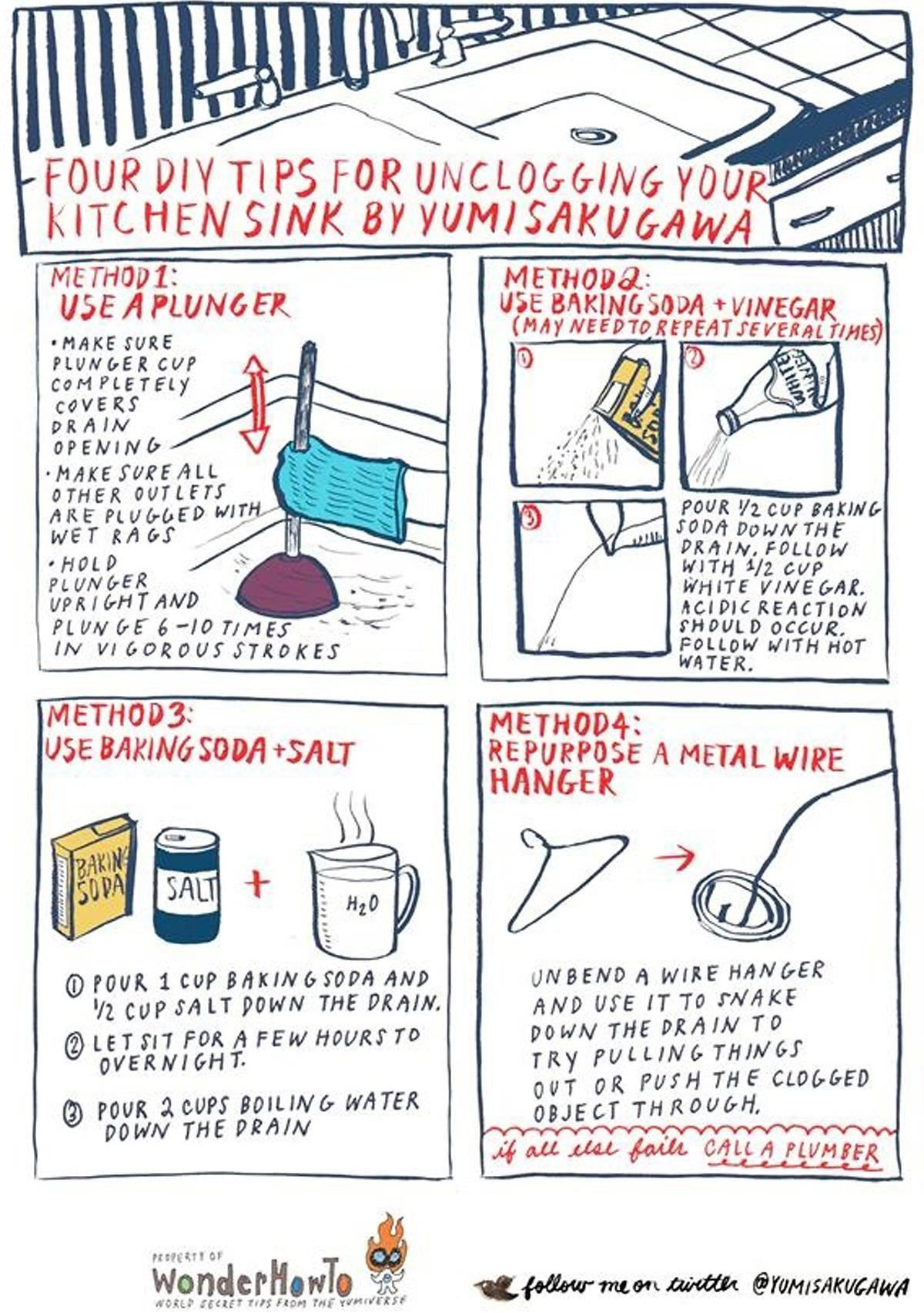 Clear A Kitchen Sink Blockage 4 cheap easy ways to unclog your kitchen sink without any nasty regular maintenance workwithnaturefo
