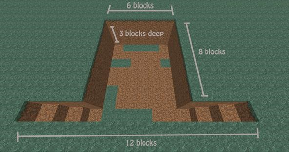 Crush Your Opponents In Minecraft Pvp How To Build An Inescapable Trap With Redstone Minecraft