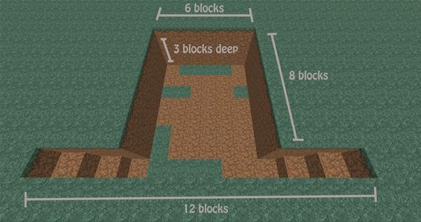 Minecraft House Building Ideas