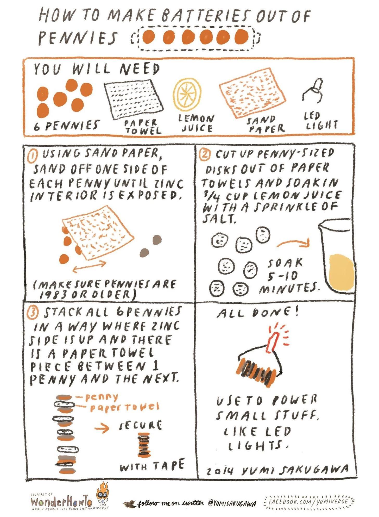 how to make jam pennies