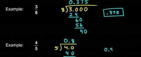 Express fractions as decimals
