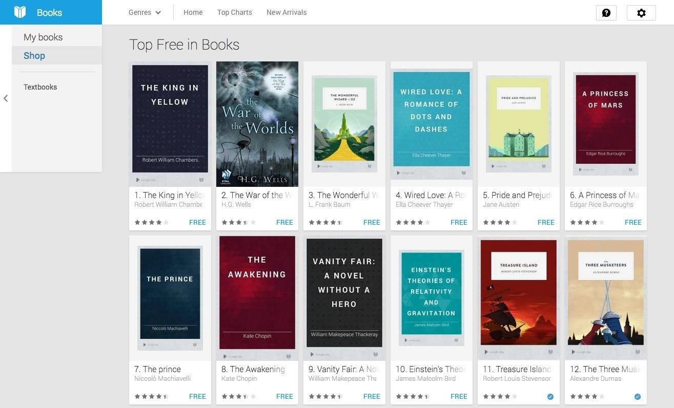 How to Download Tons of Free eBooks Online for Any eReader Device