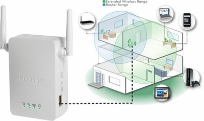 How to Extend a (Hacked)Router's Range with a Wireless Adapter.