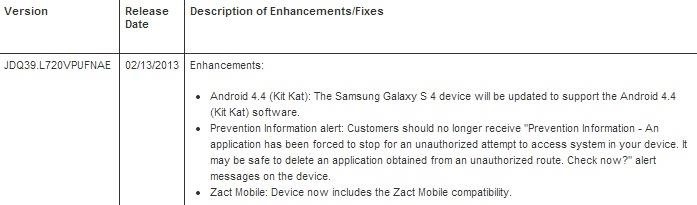 KitKat for Sprint's Samsung Galaxy S4 Rolling Out Right Now!