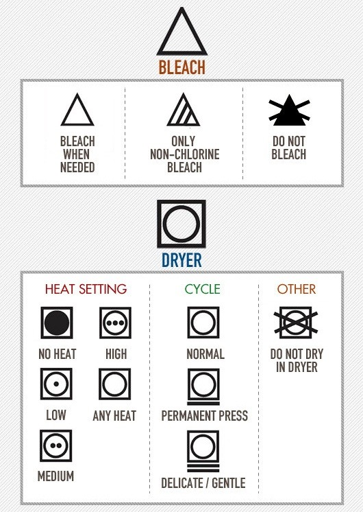 Laundry Symbols Deciphered Heres What The Care Labels On Your Clothes Really Say Housekeeping WonderHowTo