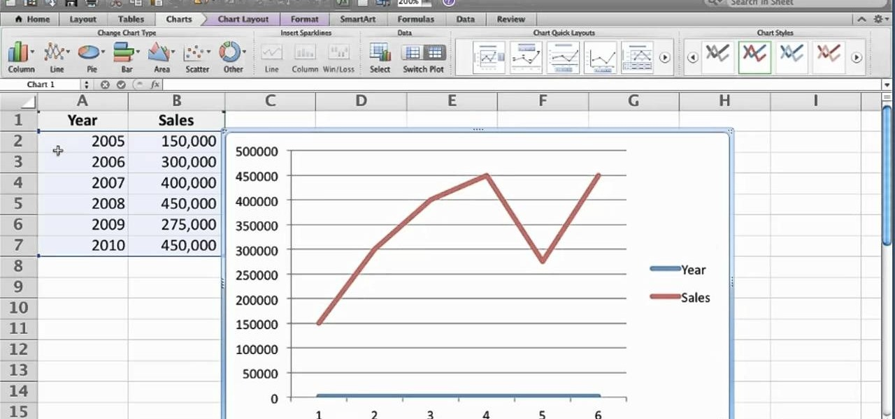 How to Create a line chart in Microsoft Excel 2011 « Microsoft ...