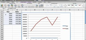 Create a line chart in Microsoft Excel 2011