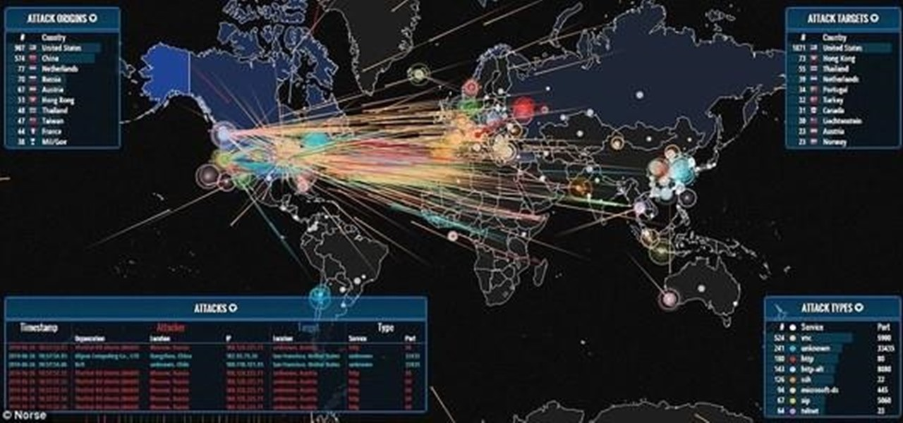 View a Live DDoS Map