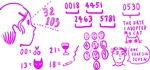 7 Easy Mnemonic Tricks for Remembering Numbers
