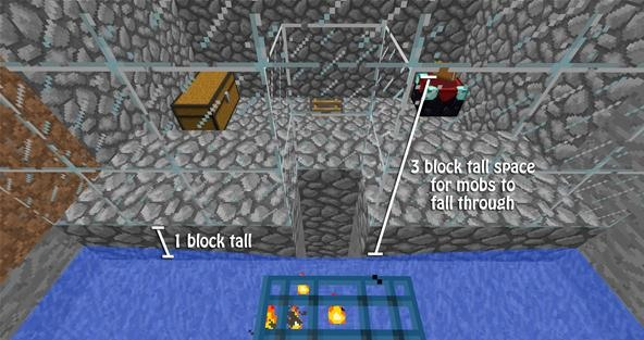 Level Up Fast! How to Gain XP in Minecraft with an Orb-Generating Zombie Farm