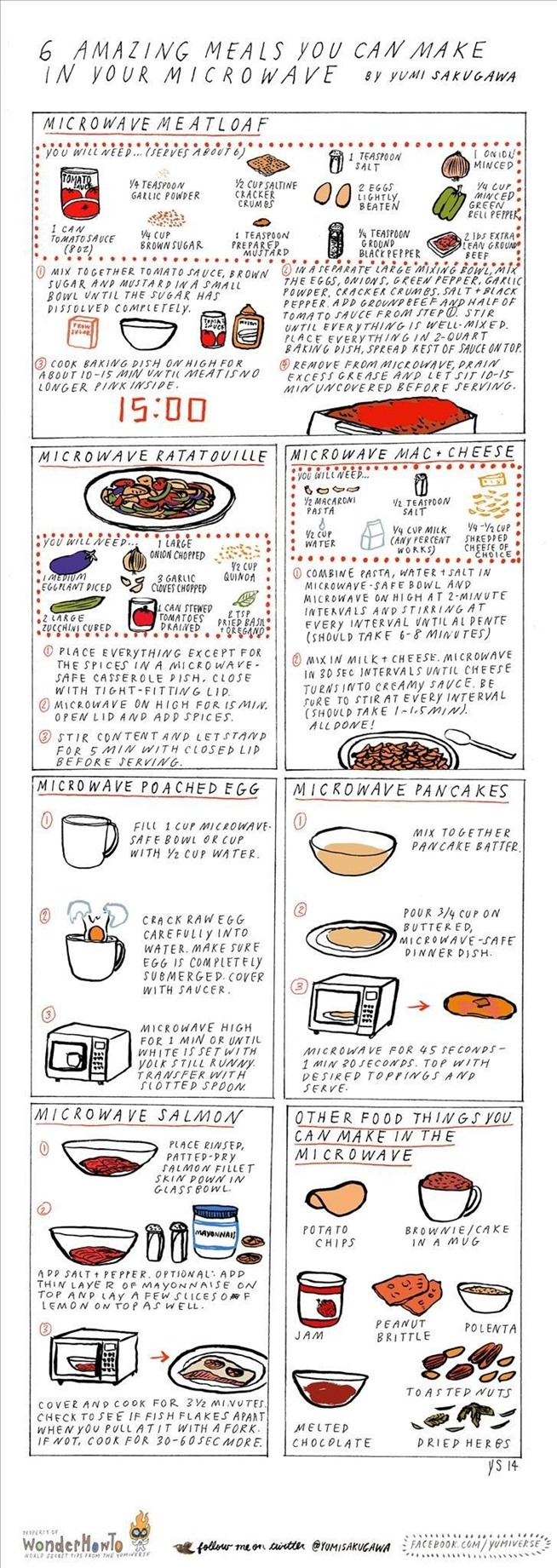 6 Meals You Can Cook In The Microwave 171 The Secret Yumiverse