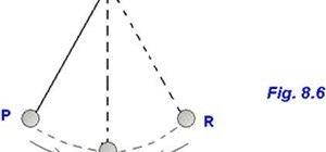 Soccer Ball Pendulum