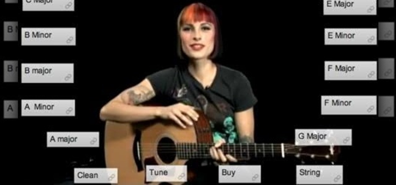How To Play An F Minor Chord On An Acoustic Guitar Acoustic Guitar