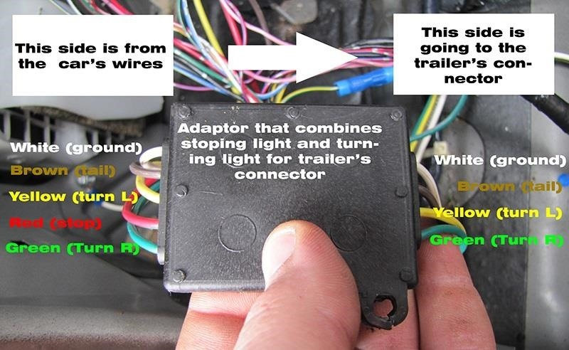 How to Wire a Trailer on a Nissan X-Trail 2005 « Auto ...  Pin Flat Trailer Wiring Diagram Two Grounds And Tailgate Wires on