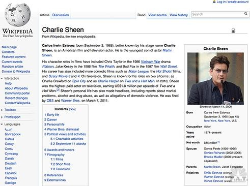 "Block Charlie Sheen From Your Browser with F.A.T.'s ""Tinted Sheen"" Extension"