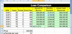 Compare loans with a spreadsheet in Microsoft Excel