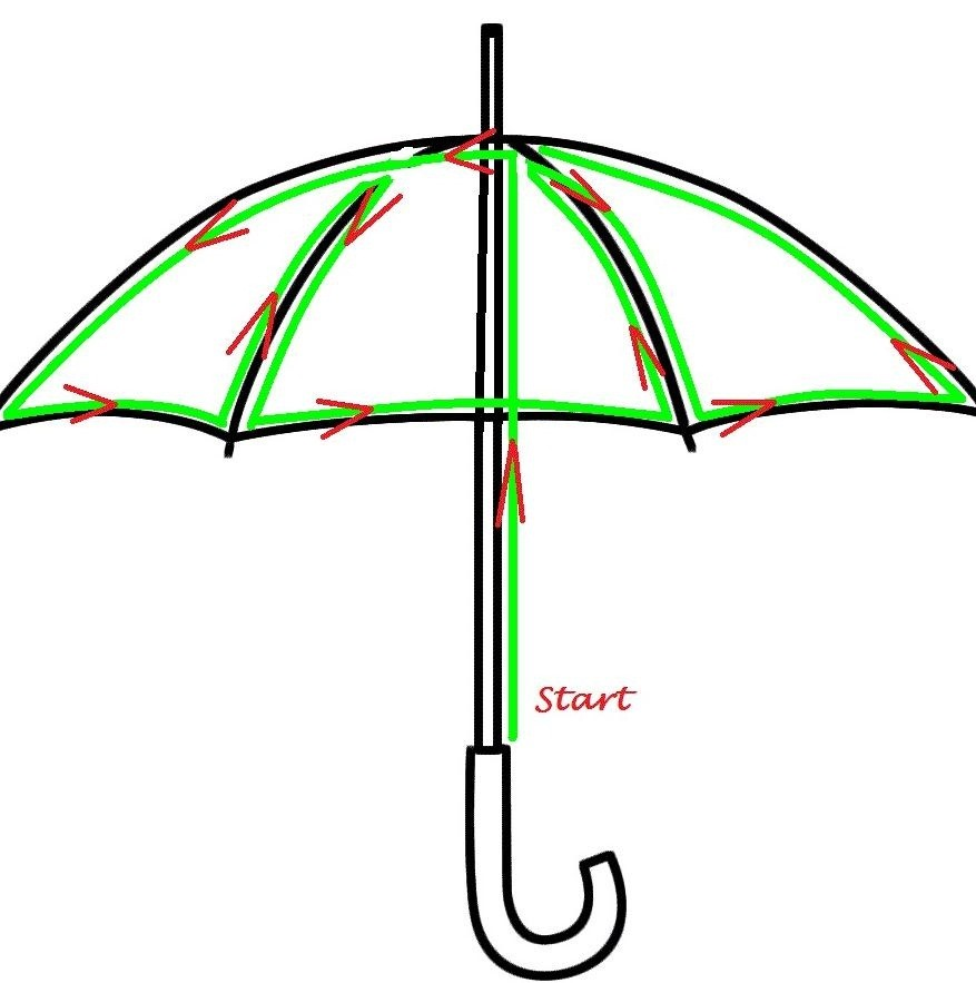 How to Make Neon Children's Umbrella Using EL Wire
