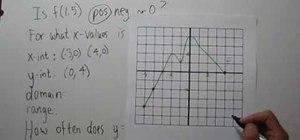 Interpret a graph