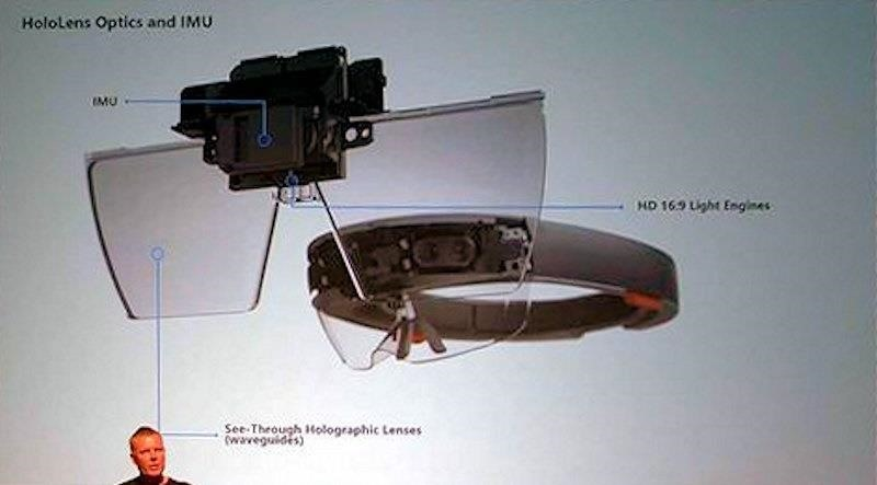 The Crazy Process Behind the HoloLens Optics That Make Mixed Reality Possible