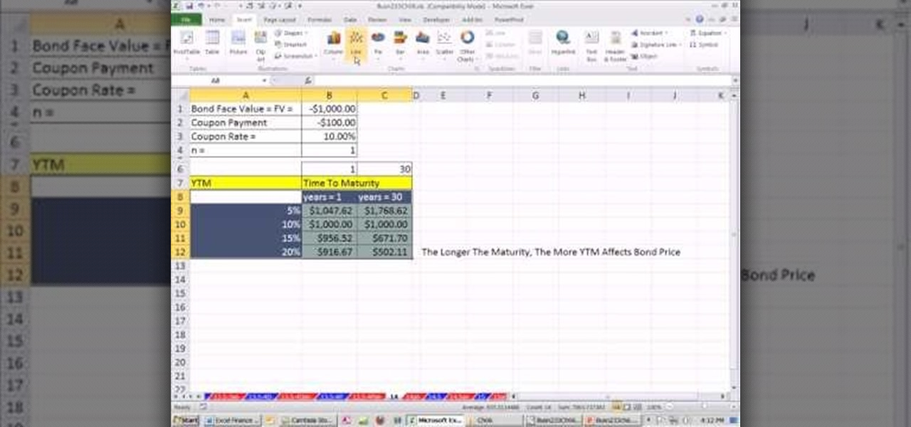 How to Calculate interest rate risk in Microsoft Excel « Microsoft