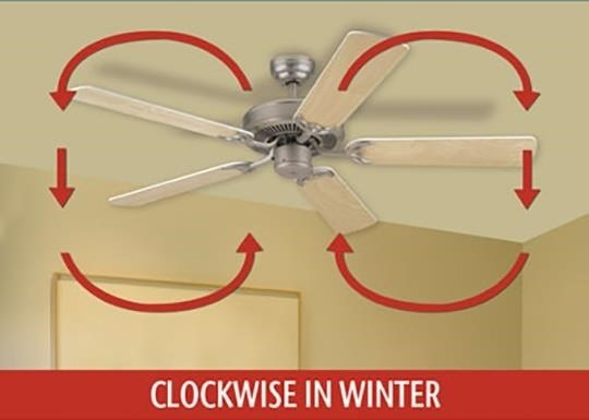 Ceiling fan not cooling it might be spinning backwards those fan blades that blew air downwards in the summer will now mix up the heat hanging out above you and spread it evenly throughout the room make sure to mozeypictures Gallery