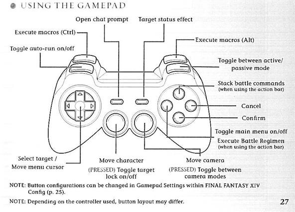 Final Fantasy 14 First Impressions