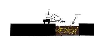 Roller Derby In a Truck 2 (Prank)