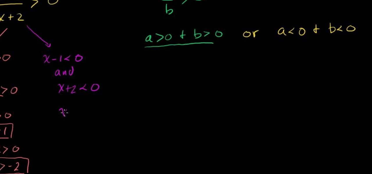 How To Remember Greater Than Less Than Symbols Math