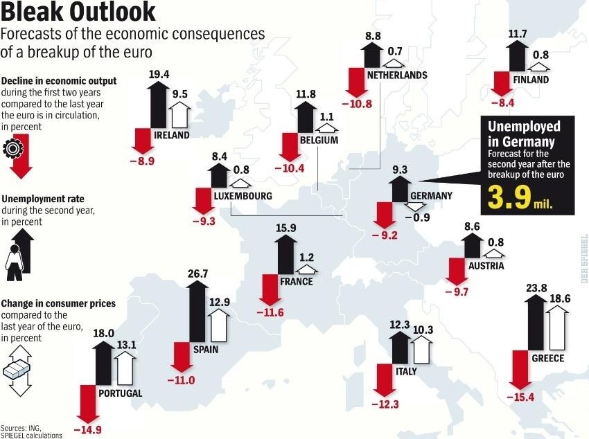 Euro Breakdown: What Could Happen