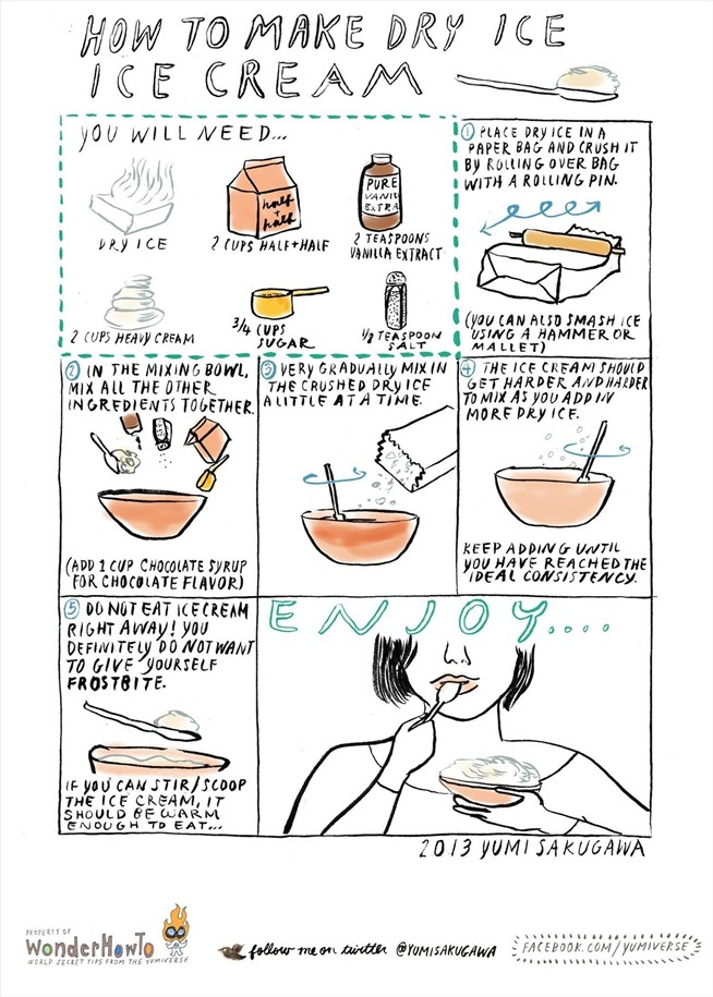 How To Make Homemade Ice Cream 103