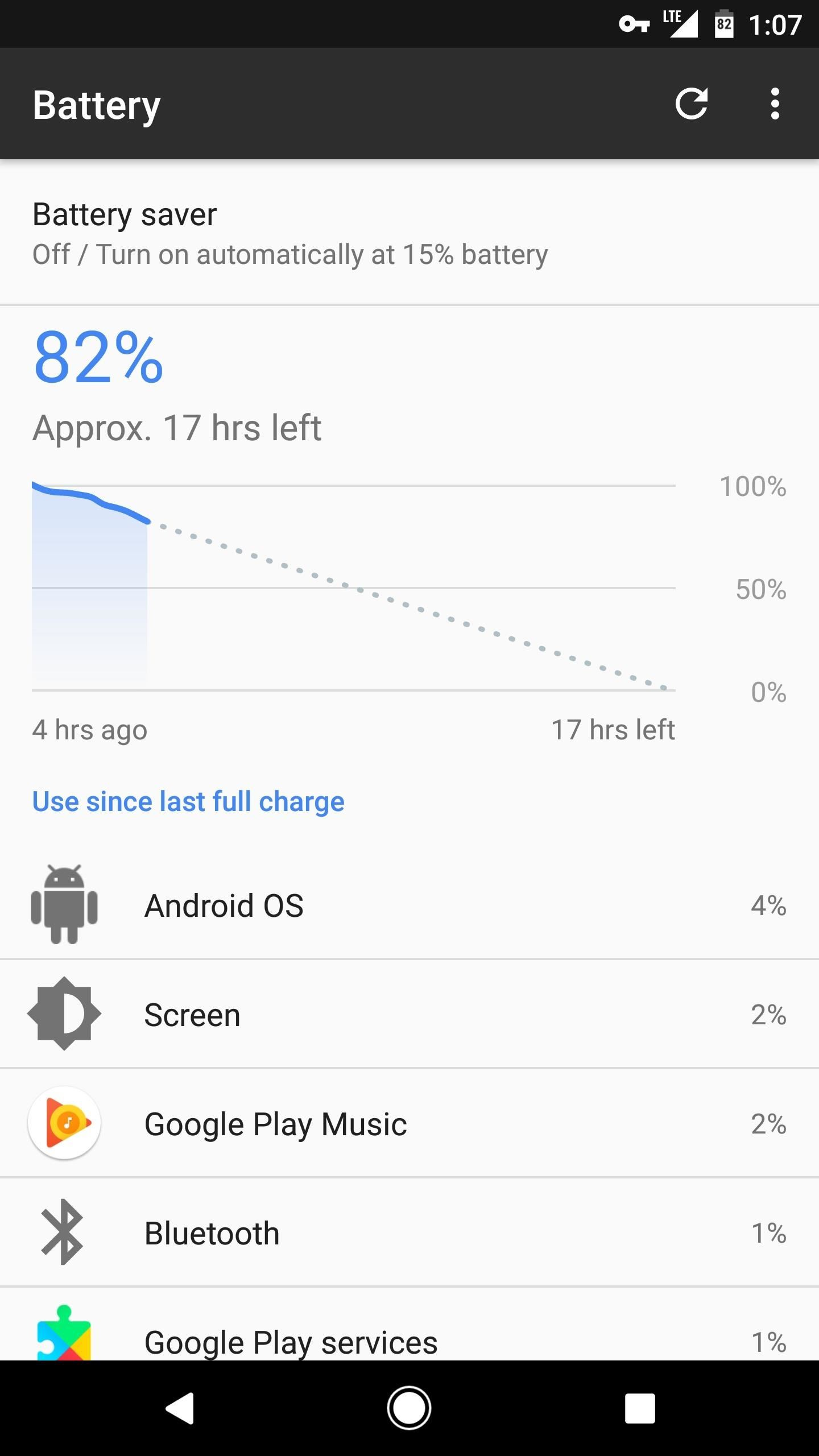 How to Block Ads in All Your Android Apps Without Root or Extra Battery Drain
