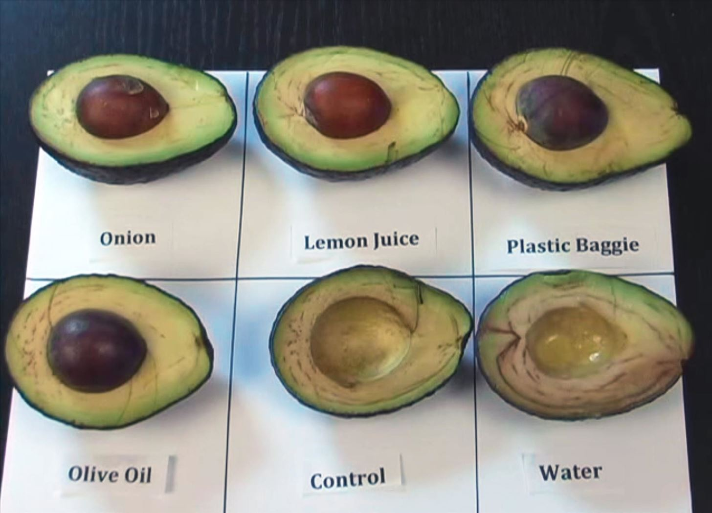 Browning In Avocados Other Fruits