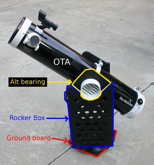 Budget Astronomy: Resources for Making Your Own Equipment
