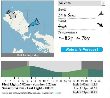 Magic Seaweed Bocas Surf Report