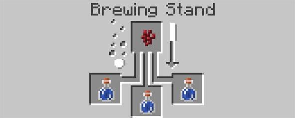 Neat potion recipe  image here, check it out