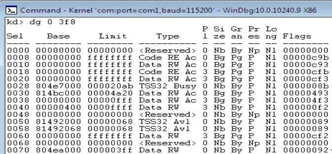 Writing a Windows 10 Rootkit: Part 1