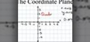 Graph the algebra coordinate plane