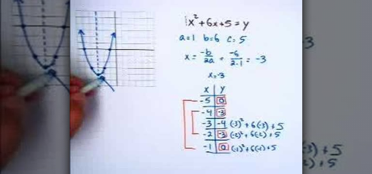 how to make a quadratic equation from a graph