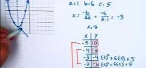 Graph quadratic equations