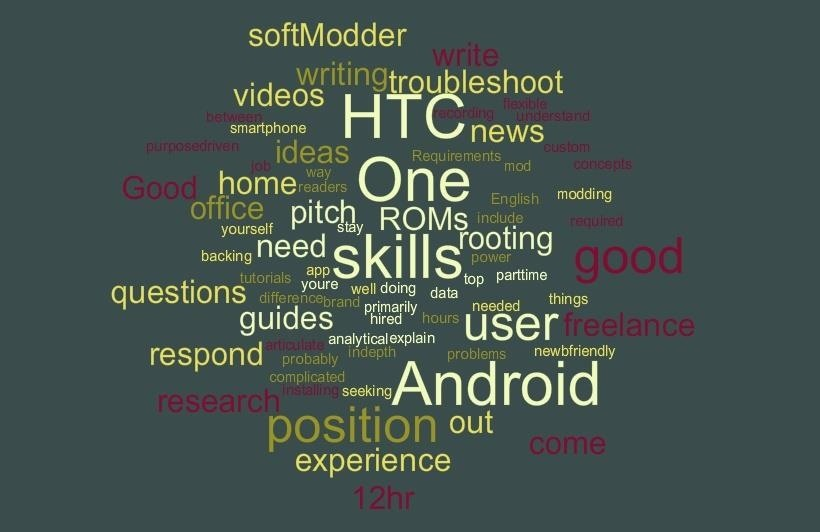 r u00e9sum u00e9 hack  use a word cloud to find the most important