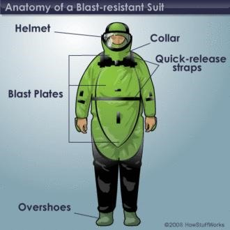 Real Life Hurt Locker: The Technology Behind Bomb-Proof Suits