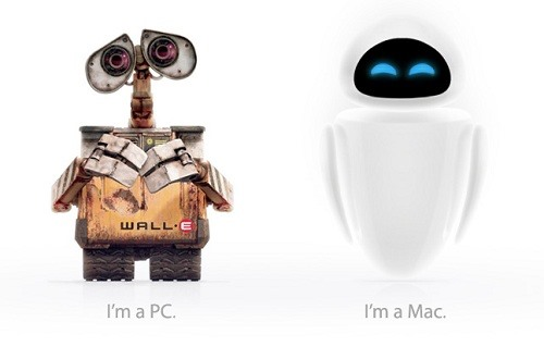 Operating System Roll Call!