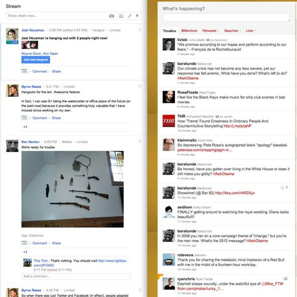 Is Google+ More of a Threat to Twitter than Facebook?