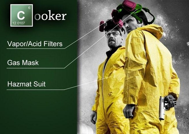 Breaking Bad Costume Ideas for Breaking Bad Gas Mask Costume