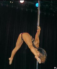 Respect, Please. Pole Dancing as a (Sensual) Sport