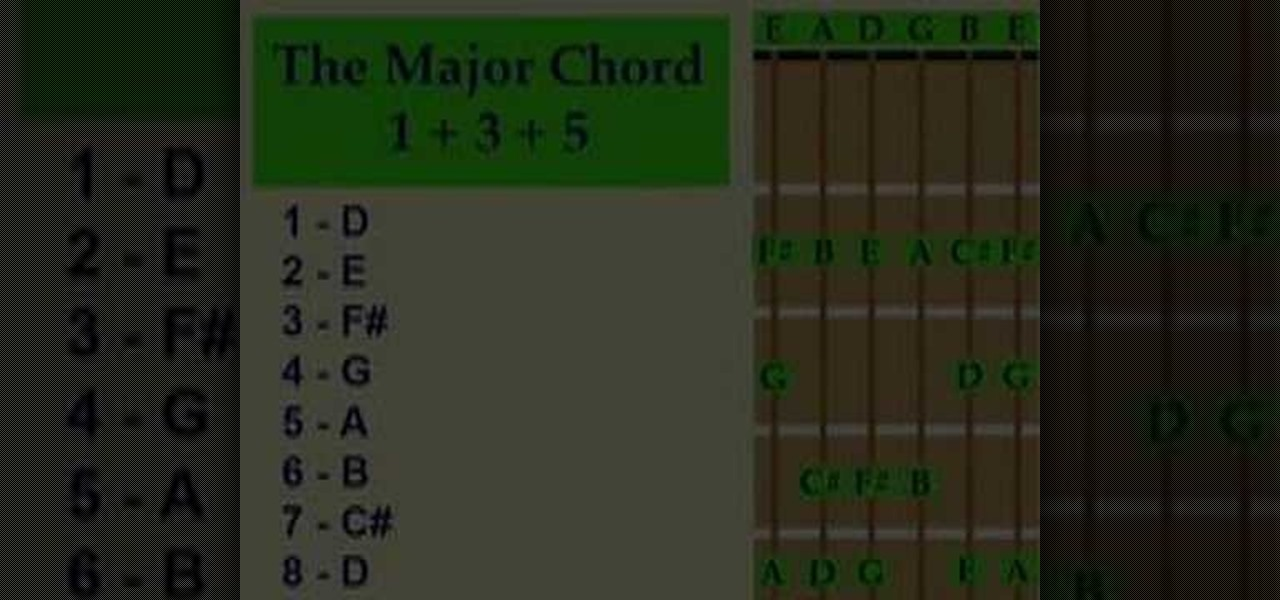 How to Build guitar chords « Acoustic Guitar :: WonderHowTo