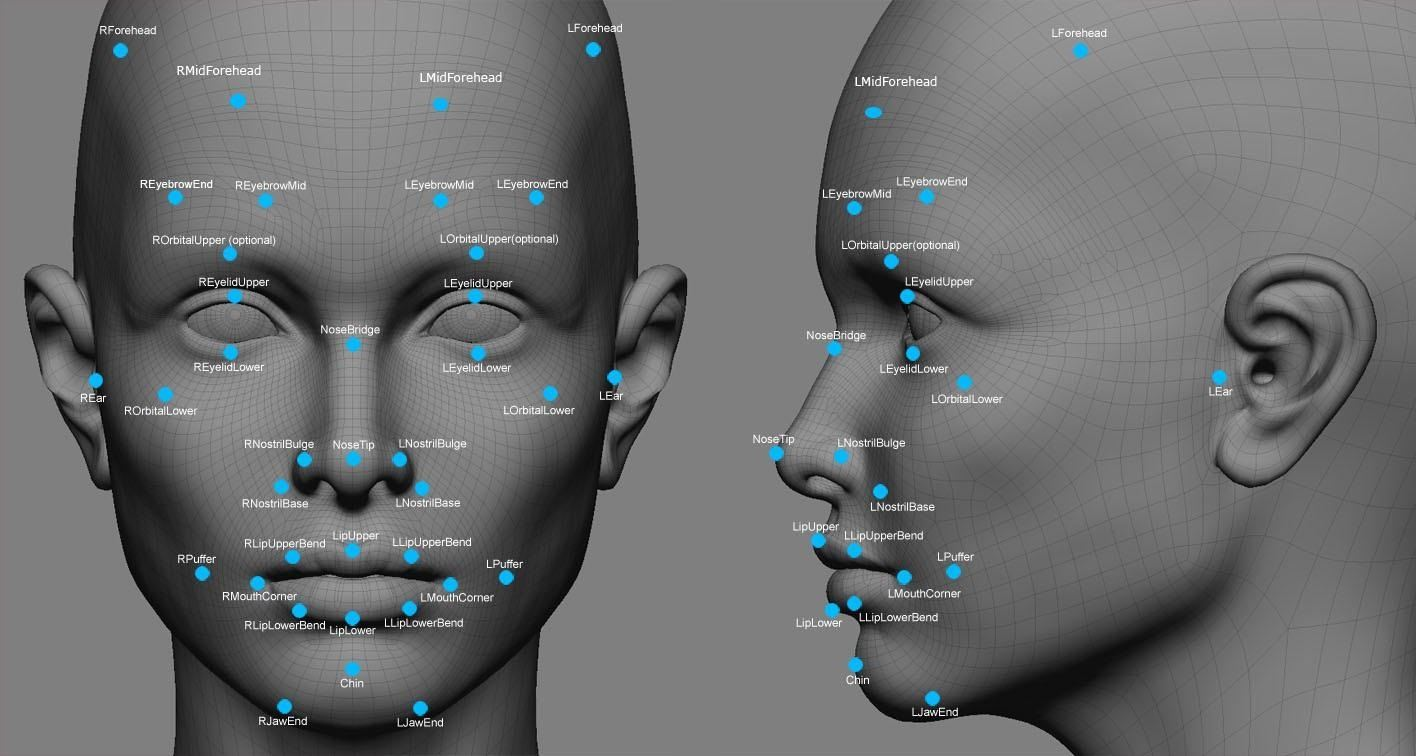Face Recognition Software: Best-in-Class Enterprise Facial ...