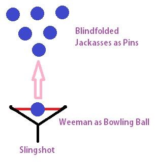 Jackass Bowling