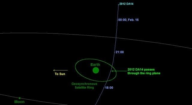 How to Watch Asteroid 2012 DA14 Zoom Past Earth Today